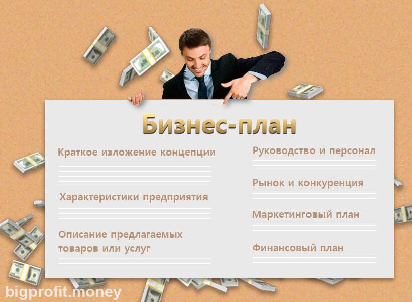 для чего составляется бизнес план