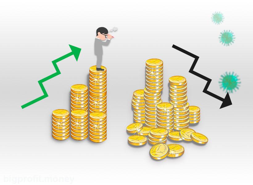модель экономического цикла
